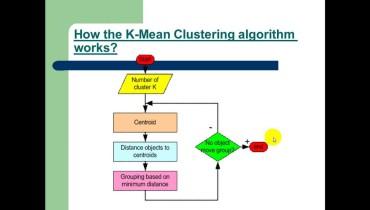 exemple de l algorithme k means