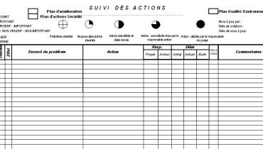 exemple de plan d action 5s