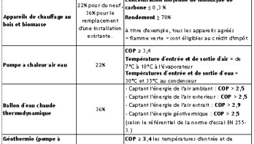 Exemple De Dictee Cm2
