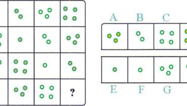 exemple de teste iq