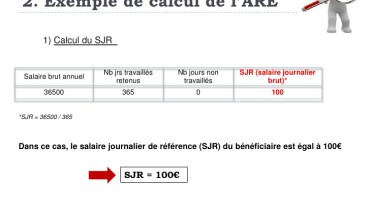 exemple de calcul sjr
