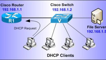 exemple de configuration dhcp cisco