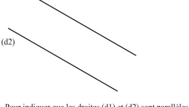 exemple de deux droites secantes