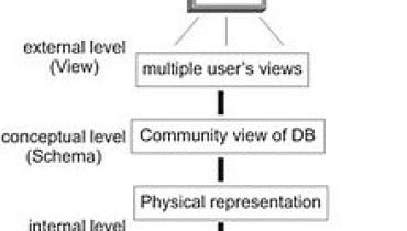 exemple de logiciel sgbd