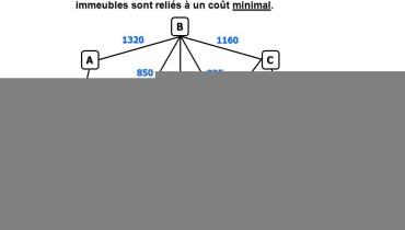 exemple d algorithme de kruskal