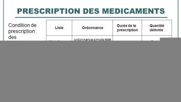 exemple de medicament liste 1