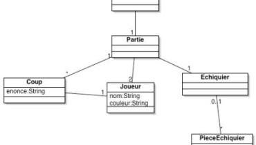 plan thematique dissertation exemple