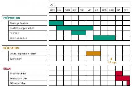 Exemple de retroplanning - Retro planning gratuit ...
