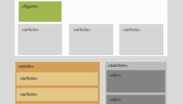 exemple de squelette html