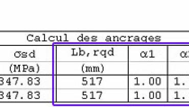 exemple de calcul du rqd