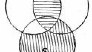 exemple de silogisme figura 1