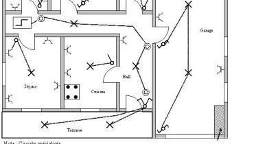 exemple de schema electrique