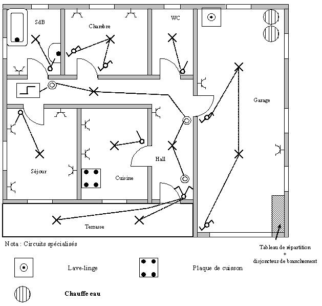 Exemple de schema electrique - Schema d implantation electrique ...