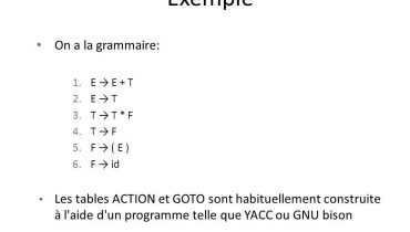 exemple de yacc