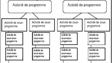exemple de secteur d activite