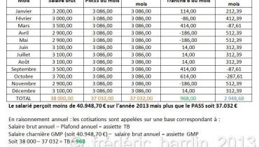exemple de calcul gmp 2013