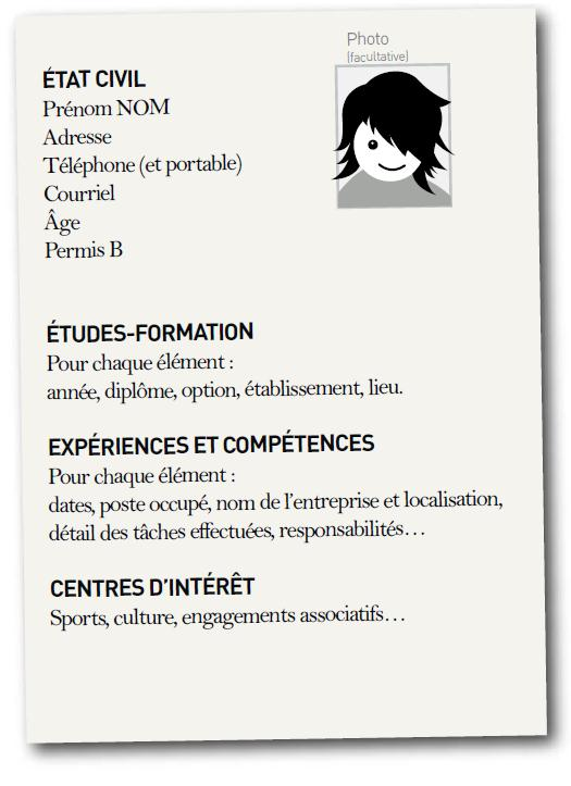 Exemple Cv Job D Ete 16 Ans