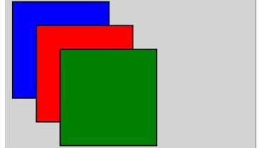 exemple de z-index
