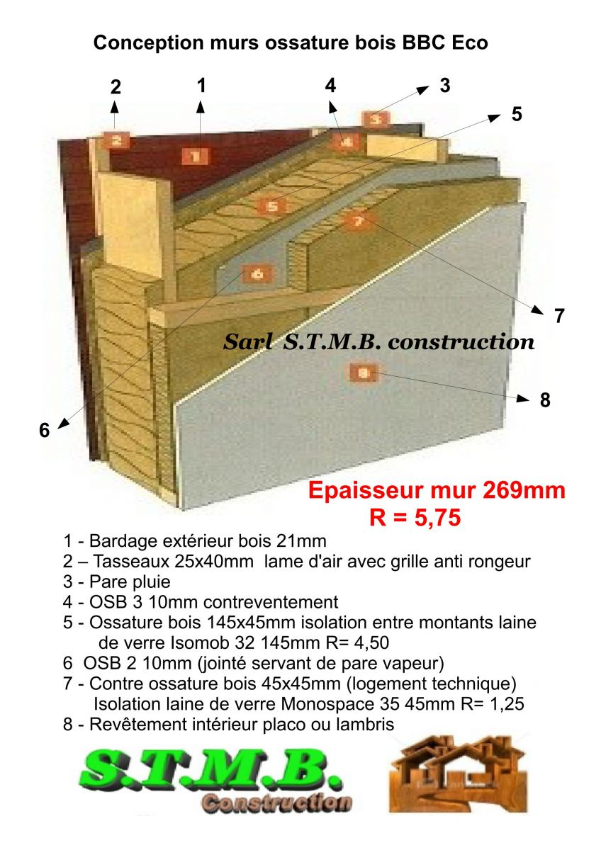 Mur À Ossature Bois - exemple de mur ossature bois