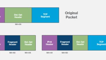exemple de paquet ipv6