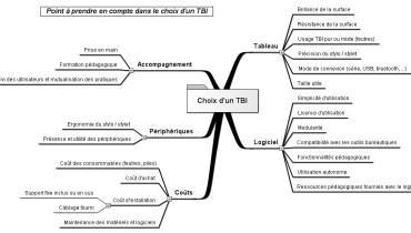 exemple de projet tbi