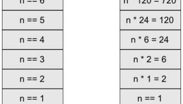 exemple de recursivite en c