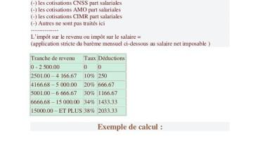 exemple de calcul igr maroc