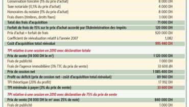 exemple de calcul igr maroc 2011
