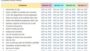 exemple de guide utilisateur d un logiciel
